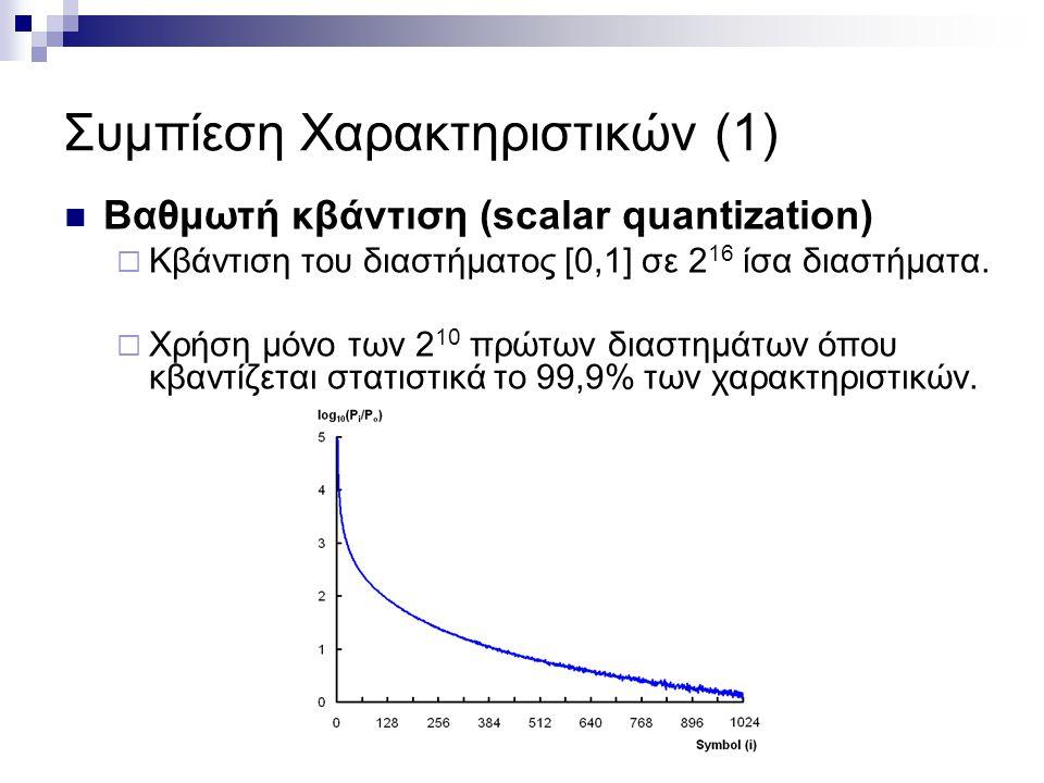 Βαθμωτή κβάντιση (scalar quantization)  Κβάντιση του διαστήματος [0,1] σε 2 16 ίσα διαστήματα.