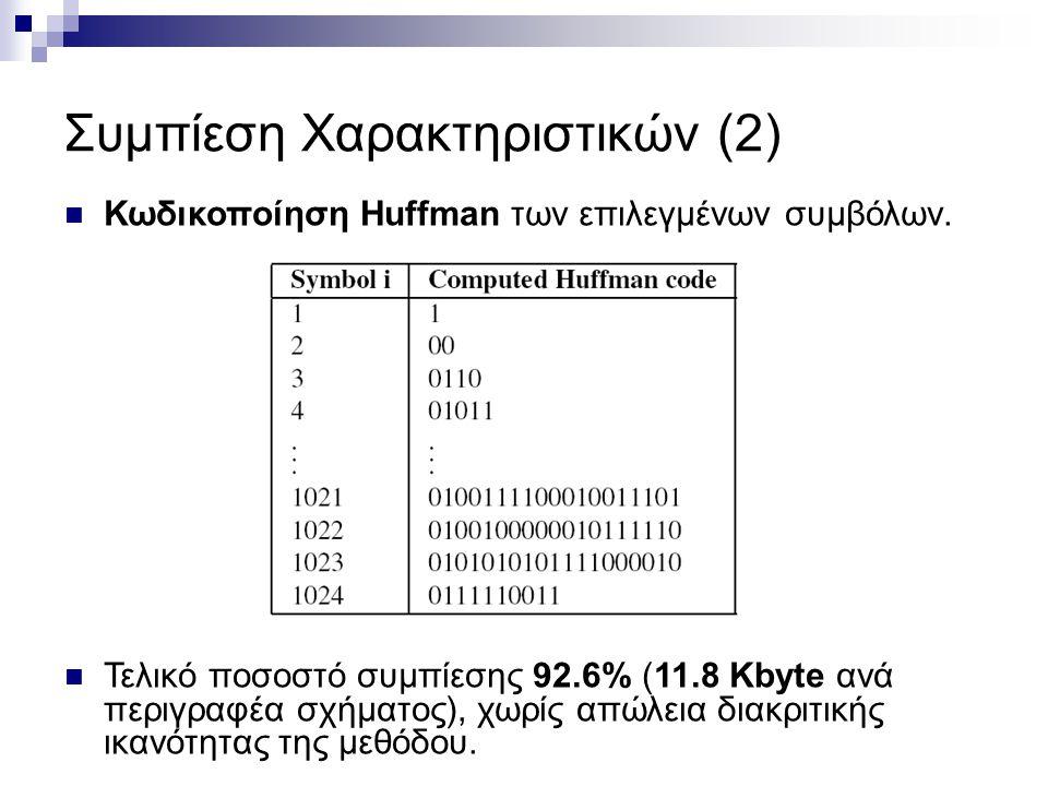 Κωδικοποίηση Ηuffman των επιλεγμένων συμβόλων.