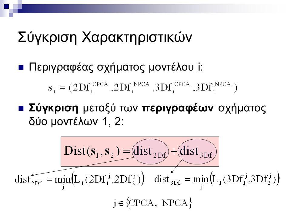 Περιγραφέας σχήματος μοντέλου i: Σύγκριση μεταξύ των περιγραφέων σχήματος δύο μοντέλων 1, 2: Σύγκριση Χαρακτηριστικών