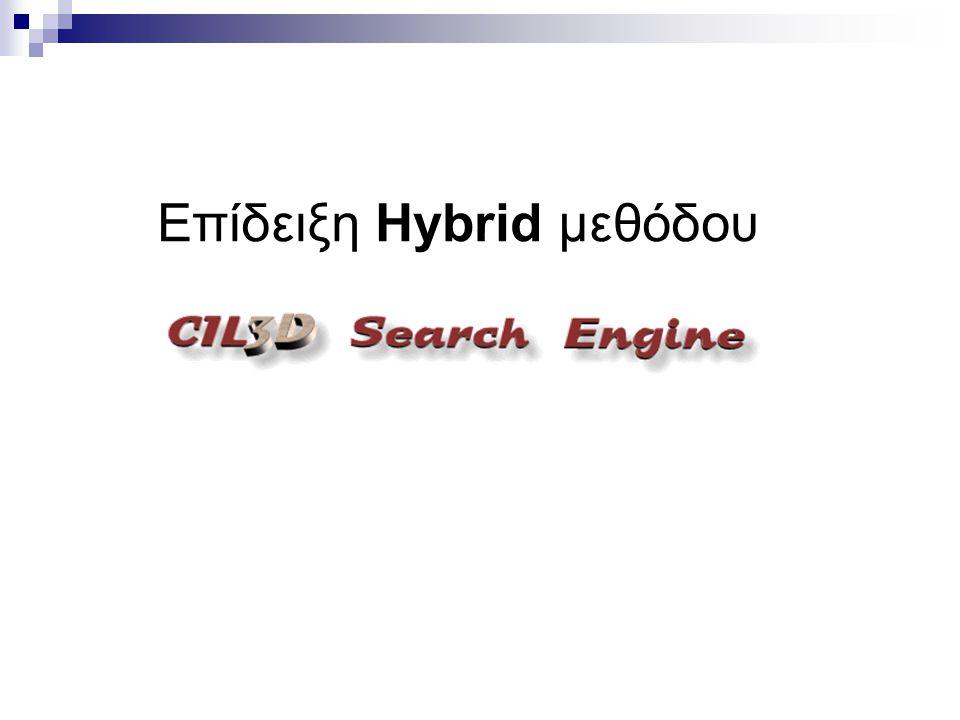 Επίδειξη Hybrid μεθόδου