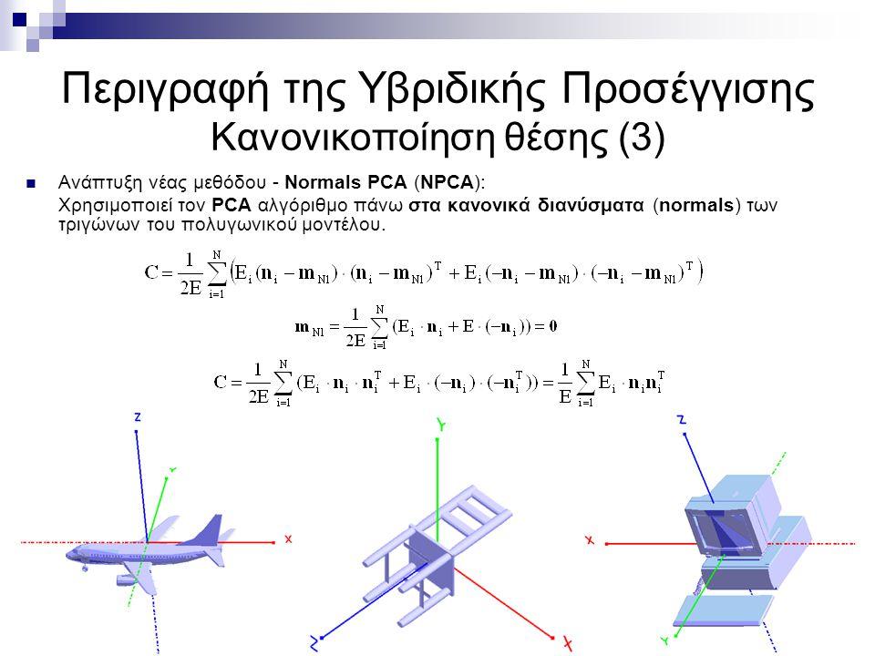 Περιγραφή της Υβριδικής Προσέγγισης Κανονικοποίηση θέσης (3) Ανάπτυξη νέας μεθόδου - Normals PCA (NPCA): Χρησιμοποιεί τον PCA αλγόριθμο πάνω στα κανονικά διανύσματα (normals) των τριγώνων του πολυγωνικού μοντέλου.