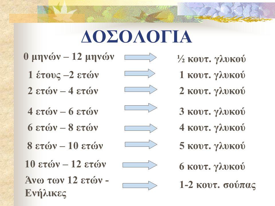 ΔΟΣΟΛΟΓΙΑ 0 μηνών – 12 μηνών ½ κουτ. γλυκού 1 έτους –2 ετών1 κουτ. γλυκού 2 ετών – 4 2 κουτ. γλυκού 4 ετών – 6 3 κουτ. γλυκού 6 ετών – 8 4 κουτ. γλυκο