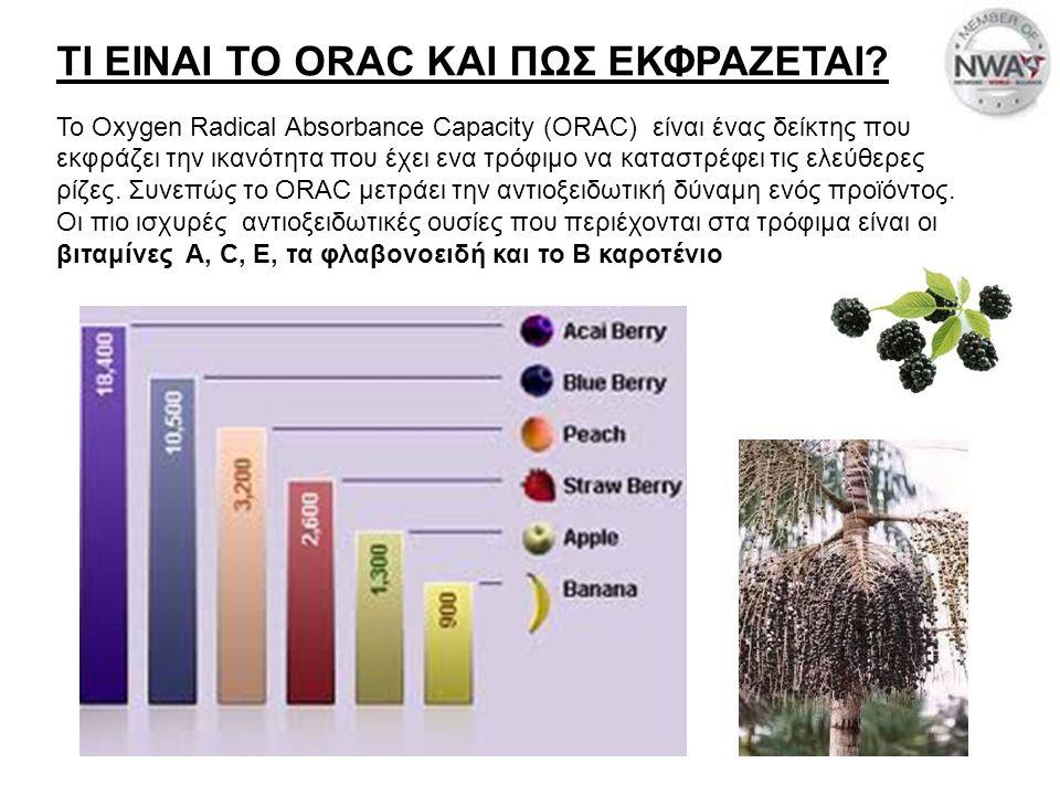 ΤΙ ΕΙΝΑΙ ΤΟ ORAC ΚΑΙ ΠΩΣ ΕΚΦΡΑΖΕΤΑΙ? To Oxygen Radical Absorbance Capacity (ORAC) είναι ένας δείκτης που εκφράζει την ικανότητα που έχει ενα τρόφιμο ν