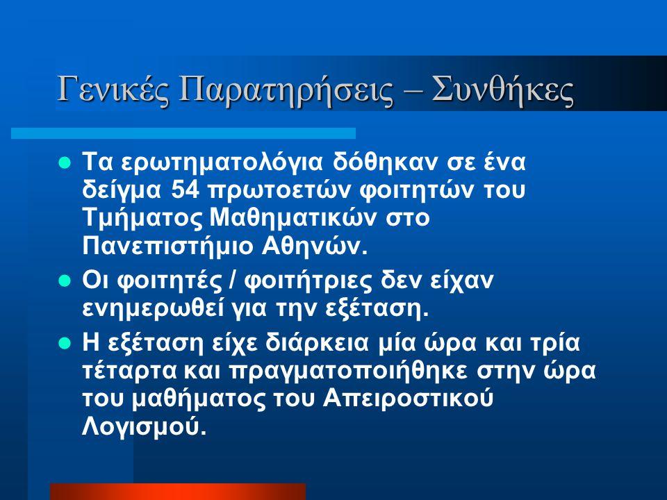 Γενικές Παρατηρήσεις – Συνθήκες Τα ερωτηματολόγια δόθηκαν σε ένα δείγμα 54 πρωτοετών φοιτητών του Τμήματος Μαθηματικών στο Πανεπιστήμιο Αθηνών. Οι φοι