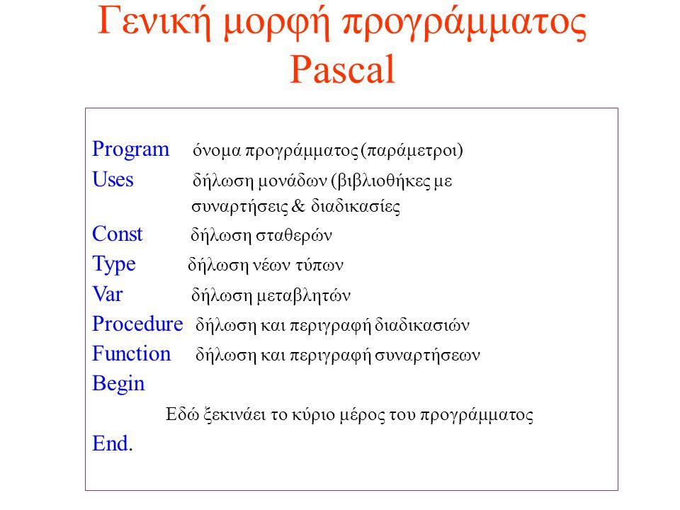 Γενική μορφή προγράμματος Pascal Program όνομα προγράμματος (παράμετροι) Uses δήλωση μονάδων (βιβλιοθήκες με συναρτήσεις & διαδικασίες Const δήλωση στ