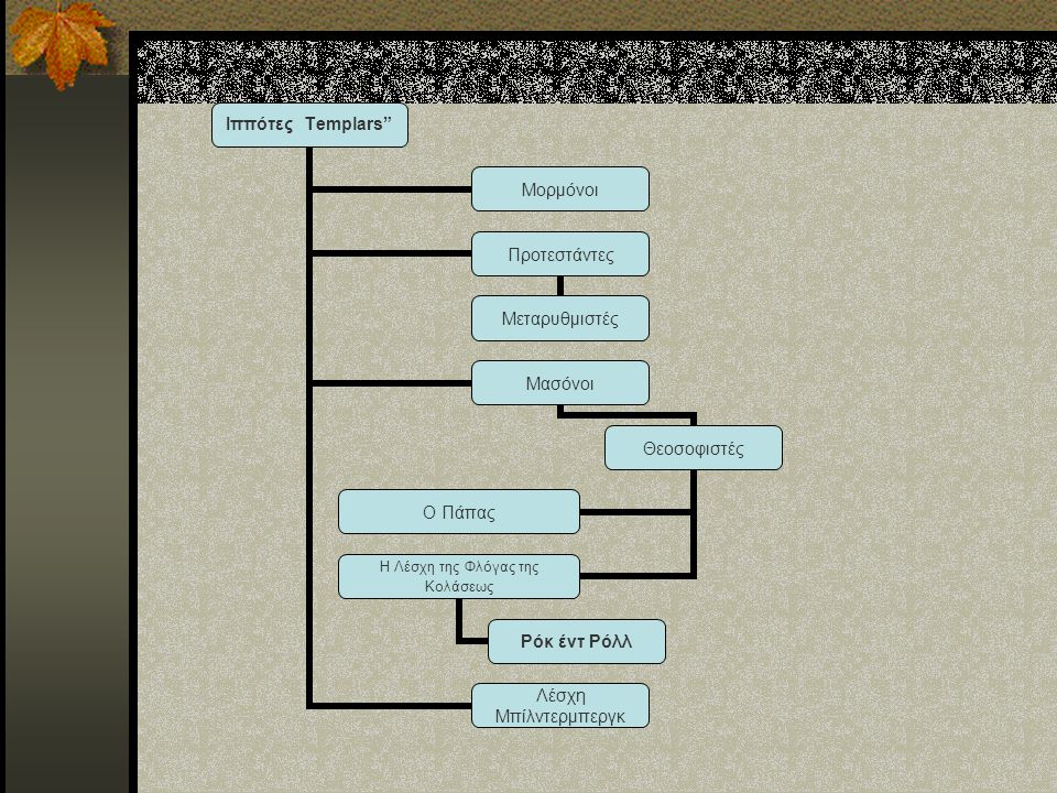 Συνέχεια… επανεμφανίστηκαν περίπου τον Ενδέκατο μετά Χριστόν αιώνα, βλέπε : Menendez Pelayo, Alumbrados of Spain καί, τον Δέκατο Έκτο μετά Χριστόν αιώνα, η πρώτη Μυστική Κοινωνία «Πεφωτισμένων» εμφανίζεται σε κρυμμένα σπήλαια στα Όρη του Αφγανιστάν με την επωνυμία «Ροσανίγυια, Οι Απαστράπτοντες», υπό την ηγεσία του Μπαγυιεζίζ Ανσαρί, απογόνου των Ανσάρ,( «Οι Βοηθούντες»), οι οποίοι βοήθησαν τον Μωάμεθ να πετάξει από την Μέκκα.