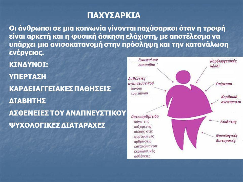 ΠΑΧΥΣΑΡΚΙΑ Οι άνθρωποι σε μια κοινωνία γίνονται παχύσαρκοι όταν η τροφή είναι αρκετή και η φυσική άσκηση ελάχιστη, με αποτέλεσμα να υπάρχει μια ανισοκ