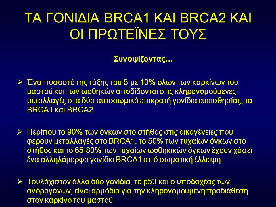 ΤΑ ΓΟΝΙΔΙΑ BRCA1 ΚΑΙ BRCA2 ΚΑΙ ΟΙ ΠΡΩΤΕΪΝΕΣ ΤΟΥΣ Συνοψίζοντας…  Ένα ποσοστό της τάξης του 5 με 10% όλων των καρκίνων του μαστού και των ωοθηκών αποδί