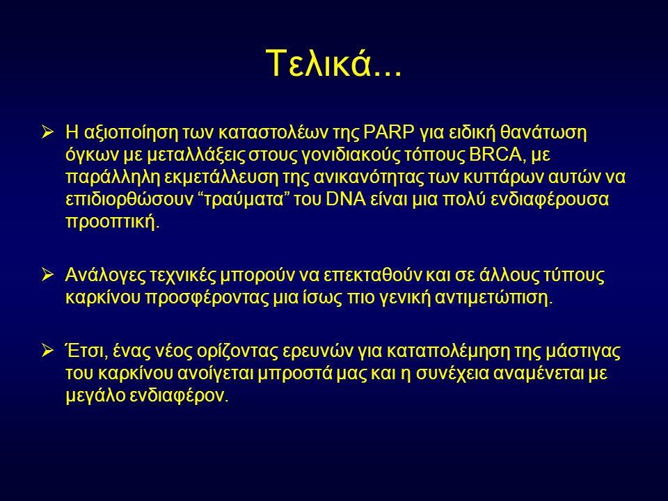 Τελικά...  Η αξιοποίηση των καταστολέων της PARP για ειδική θανάτωση όγκων με μεταλλάξεις στους γονιδιακούς τόπους BRCA, με παράλληλη εκμετάλλευση τη