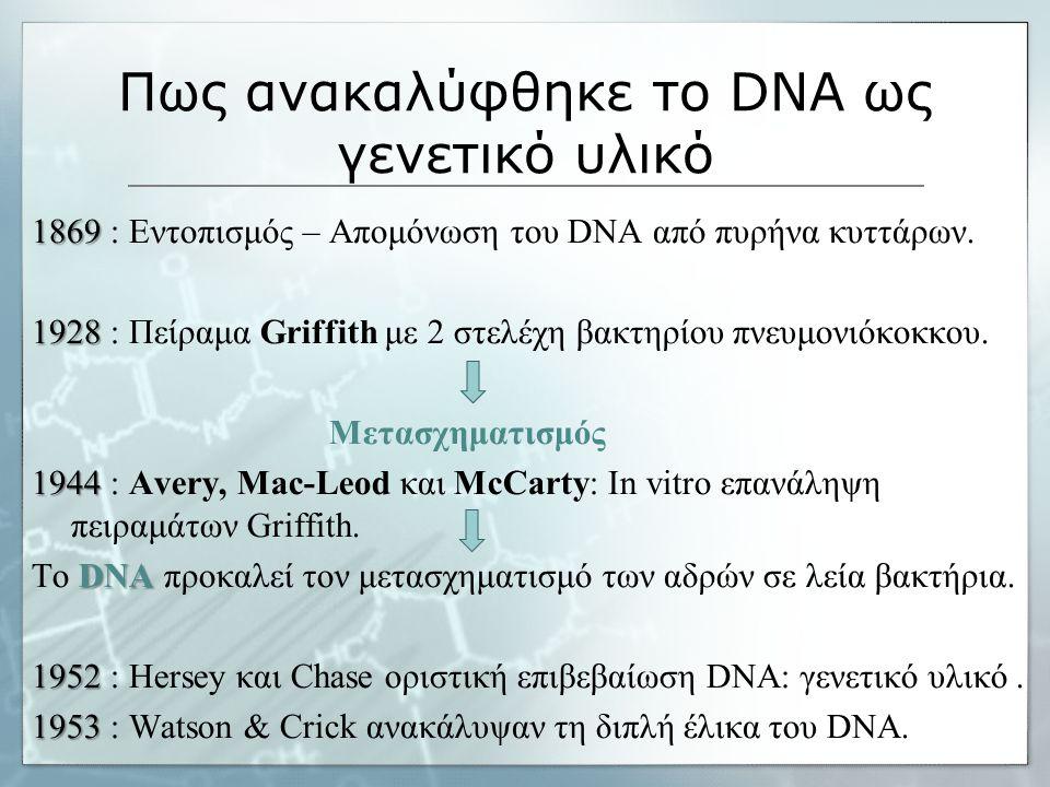 Πως ανακαλύφθηκε το DNA ως γενετικό υλικό 1869 1869 : Εντοπισμός – Απομόνωση του DNA από πυρήνα κυττάρων. 1928 1928 : Πείραμα Griffith με 2 στελέχη βα