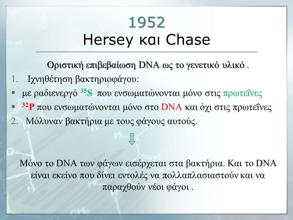 1952 1952 Hersey και Chase Οριστική επιβεβαίωση DNA ως το γενετικό υλικό. 1.Ιχνηθέτηση βακτηριοφάγου:  με ραδιενεργό 35 S που ενσωματώνονται μόνο στι