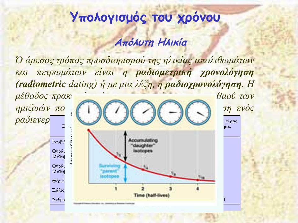 Υπολογισμός του χρόνου Απόλυτη Ηλικία Ό άμεσος τρόπος προσδιορισμού της ηλικίας απολιθωμάτων και πετρωμάτων είναι η ραδιομετρική χρονολόγηση (radiomet