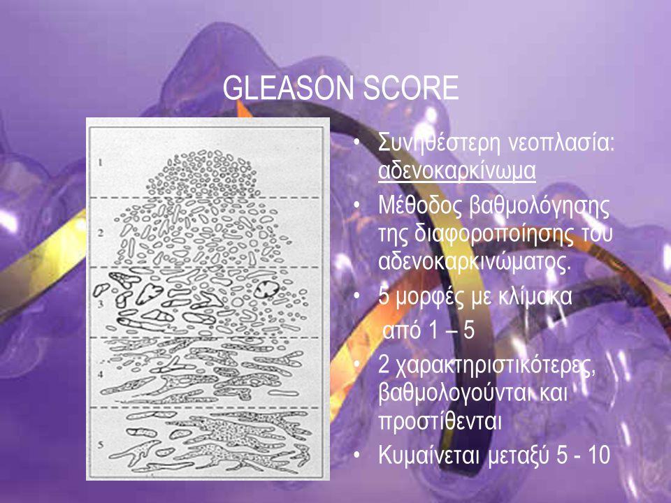 GLEASON SCORE Συνηθέστερη νεοπλασία: αδενοκαρκίνωμα Μέθοδος βαθμολόγησης της διαφοροποίησης του αδενοκαρκινώματος. 5 μορφές με κλίμακα από 1 – 5 2 χαρ