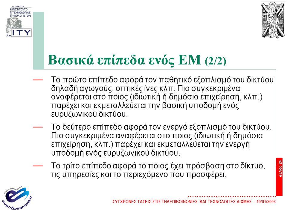ΣΥΓΧΡΟΝΕΣ ΤΑΣΕΙΣ ΣΤΙΣ ΤΗΛΕΠΙΚΟΙΝΩΝΙΕΣ ΚΑΙ ΤΕΧΝΟΛΟΓΙΕΣ ΑΙΧΜΗΣ – 10/01/2006 σελίδα 24 Βασικά επίπεδα ενός EM (2/2) — Το πρώτο επίπεδο αφορά τον παθητικό εξοπλισμό του δικτύου δηλαδή αγωγούς, οπτικές ίνες κλπ.