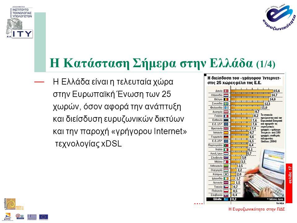Η Ευρυζωνικότητα στην ΠΔΕ σελίδα 17 Η Κατάσταση Σήμερα στην Ελλάδα (1/4) — Η Ελλάδα είναι η τελευταία χώρα στην Ευρωπαϊκή Ένωση των 25 χωρών, όσον αφορά την ανάπτυξη και διείσδυση ευρυζωνικών δικτύων και την παροχή «γρήγορου Internet» τεχνολογίας xDSL