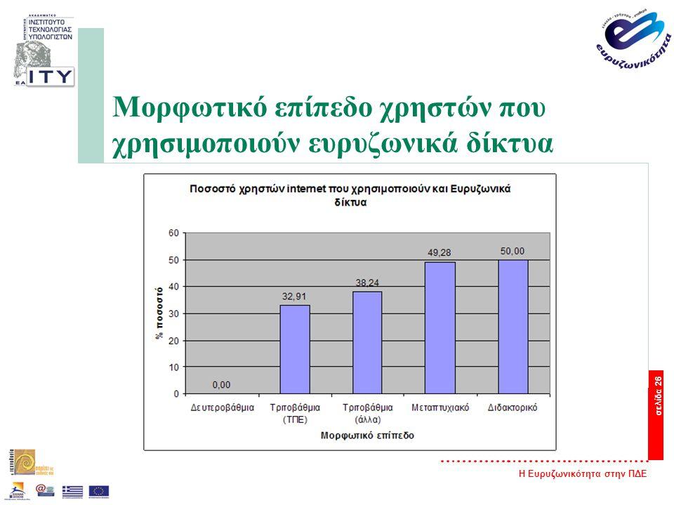 Η Ευρυζωνικότητα στην ΠΔΕ σελίδα 26 Μορφωτικό επίπεδο χρηστών που χρησιμοποιούν ευρυζωνικά δίκτυα