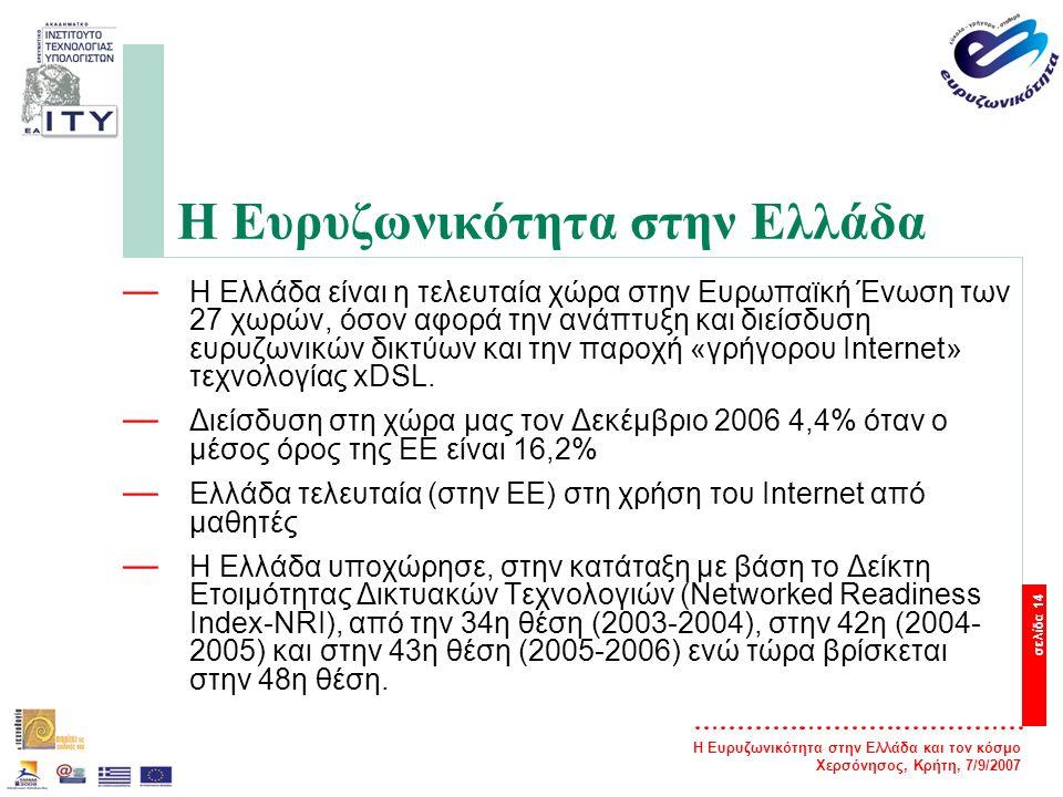 Η Ευρυζωνικότητα στην Ελλάδα και τον κόσμο Χερσόνησος, Κρήτη, 7/9/2007 σελίδα 14 Η Ευρυζωνικότητα στην Ελλάδα — Η Ελλάδα είναι η τελευταία χώρα στην Ε