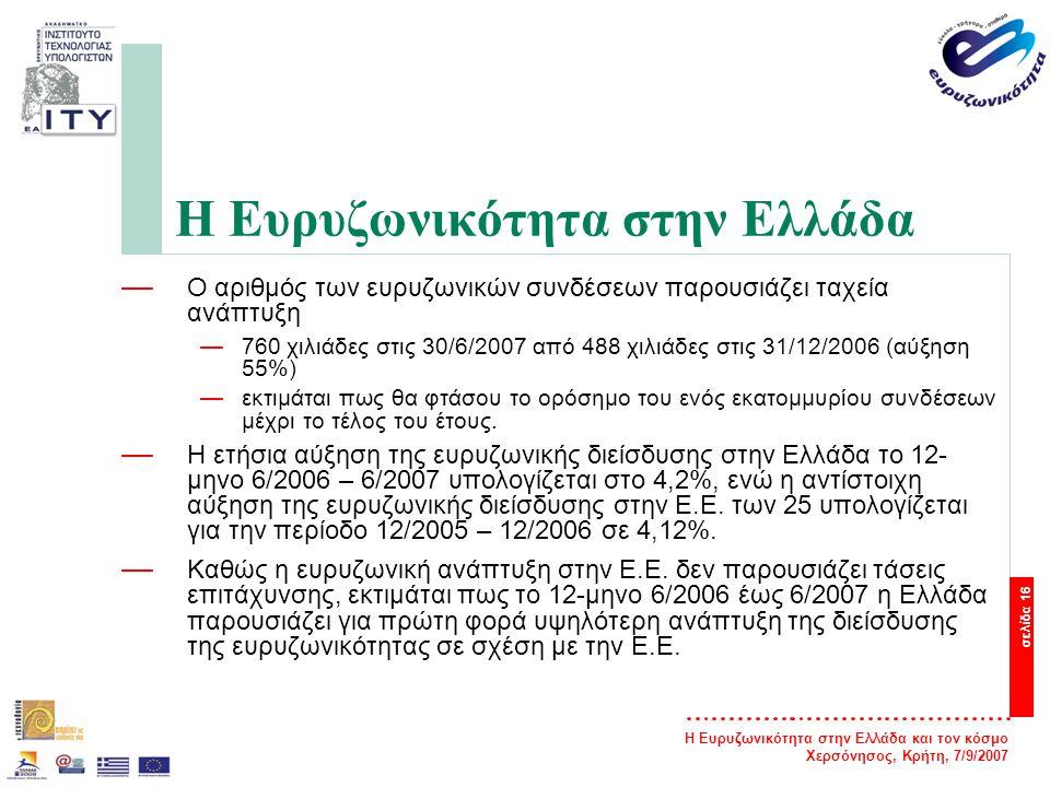 Η Ευρυζωνικότητα στην Ελλάδα και τον κόσμο Χερσόνησος, Κρήτη, 7/9/2007 σελίδα 16 Η Ευρυζωνικότητα στην Ελλάδα — Ο αριθμός των ευρυζωνικών συνδέσεων πα