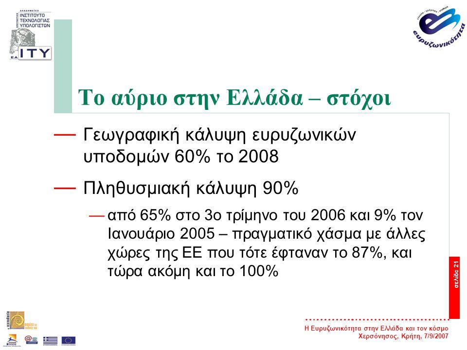 Η Ευρυζωνικότητα στην Ελλάδα και τον κόσμο Χερσόνησος, Κρήτη, 7/9/2007 σελίδα 21 Το αύριο στην Ελλάδα – στόχοι — Γεωγραφική κάλυψη ευρυζωνικών υποδομώ