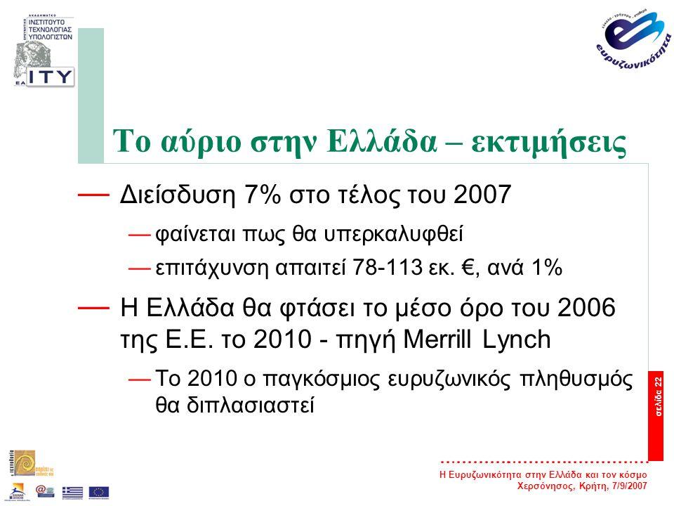 Η Ευρυζωνικότητα στην Ελλάδα και τον κόσμο Χερσόνησος, Κρήτη, 7/9/2007 σελίδα 22 Το αύριο στην Ελλάδα – εκτιμήσεις — Διείσδυση 7% στο τέλος του 2007 —
