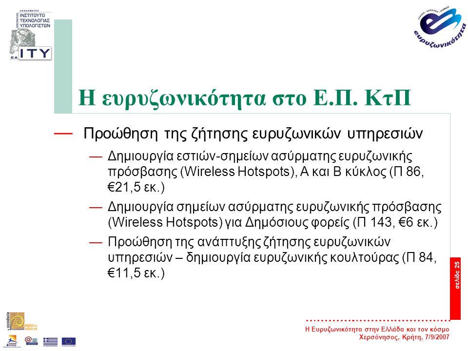 Η Ευρυζωνικότητα στην Ελλάδα και τον κόσμο Χερσόνησος, Κρήτη, 7/9/2007 σελίδα 25 Η ευρυζωνικότητα στο Ε.Π. ΚτΠ — Προώθηση της ζήτησης ευρυζωνικών υπηρ
