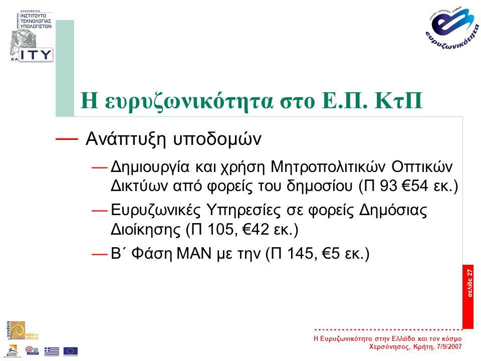Η Ευρυζωνικότητα στην Ελλάδα και τον κόσμο Χερσόνησος, Κρήτη, 7/9/2007 σελίδα 27 Η ευρυζωνικότητα στο Ε.Π. ΚτΠ — Ανάπτυξη υποδομών —Δημιουργία και χρή