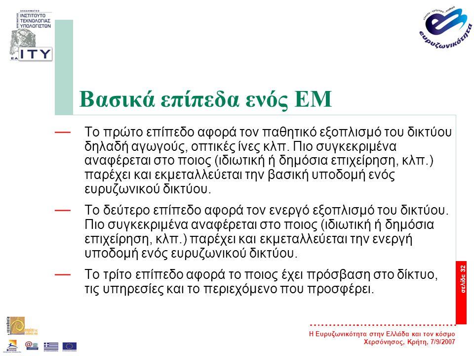 Η Ευρυζωνικότητα στην Ελλάδα και τον κόσμο Χερσόνησος, Κρήτη, 7/9/2007 σελίδα 32 Βασικά επίπεδα ενός EM — Το πρώτο επίπεδο αφορά τον παθητικό εξοπλισμ