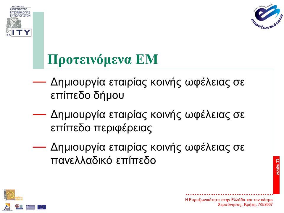Η Ευρυζωνικότητα στην Ελλάδα και τον κόσμο Χερσόνησος, Κρήτη, 7/9/2007 σελίδα 33 Προτεινόμενα ΕΜ — Δημιουργία εταιρίας κοινής ωφέλειας σε επίπεδο δήμο