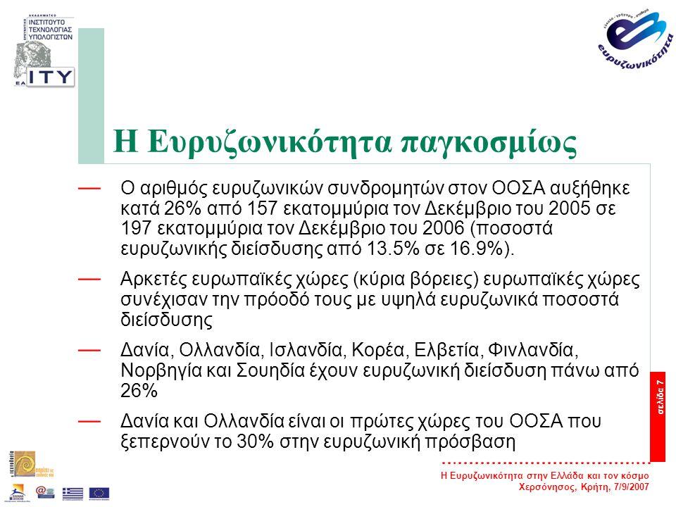 Η Ευρυζωνικότητα στην Ελλάδα και τον κόσμο Χερσόνησος, Κρήτη, 7/9/2007 σελίδα 7 Η Ευρυζωνικότητα παγκοσμίως — Ο αριθμός ευρυζωνικών συνδρομητών στον Ο