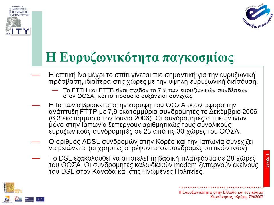 Η Ευρυζωνικότητα στην Ελλάδα και τον κόσμο Χερσόνησος, Κρήτη, 7/9/2007 σελίδα 9 Η Ευρυζωνικότητα παγκοσμίως — Η οπτική ίνα μέχρι το σπίτι γίνεται πιο