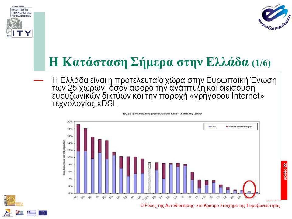 Ο Ρόλος της Αυτοδιοίκησης στο Κρίσιμο Στοίχημα της Ευρυζωνικότητας σελίδα 22 Η Κατάσταση Σήμερα στην Ελλάδα (1/6) — Η Ελλάδα είναι η προτελευταία χώρα στην Ευρωπαϊκή Ένωση των 25 χωρών, όσον αφορά την ανάπτυξη και διείσδυση ευρυζωνικών δικτύων και την παροχή «γρήγορου Internet» τεχνολογίας xDSL.