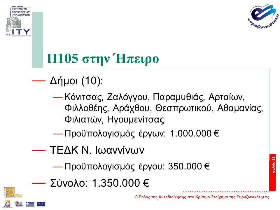 Ο Ρόλος της Αυτοδιοίκησης στο Κρίσιμο Στοίχημα της Ευρυζωνικότητας σελίδα 35 Π105 στην Ήπειρο — Δήμοι (10): —Κόνιτσας, Ζαλόγγου, Παραμυθιάς, Αρταίων, Φιλλοθέης, Αράχθου, Θεσπρωτικού, Αθαμανίας, Φιλιατών, Ηγουμενίτσας —Προϋπολογισμός έργων: 1.000.000 € — ΤΕΔΚ Ν.