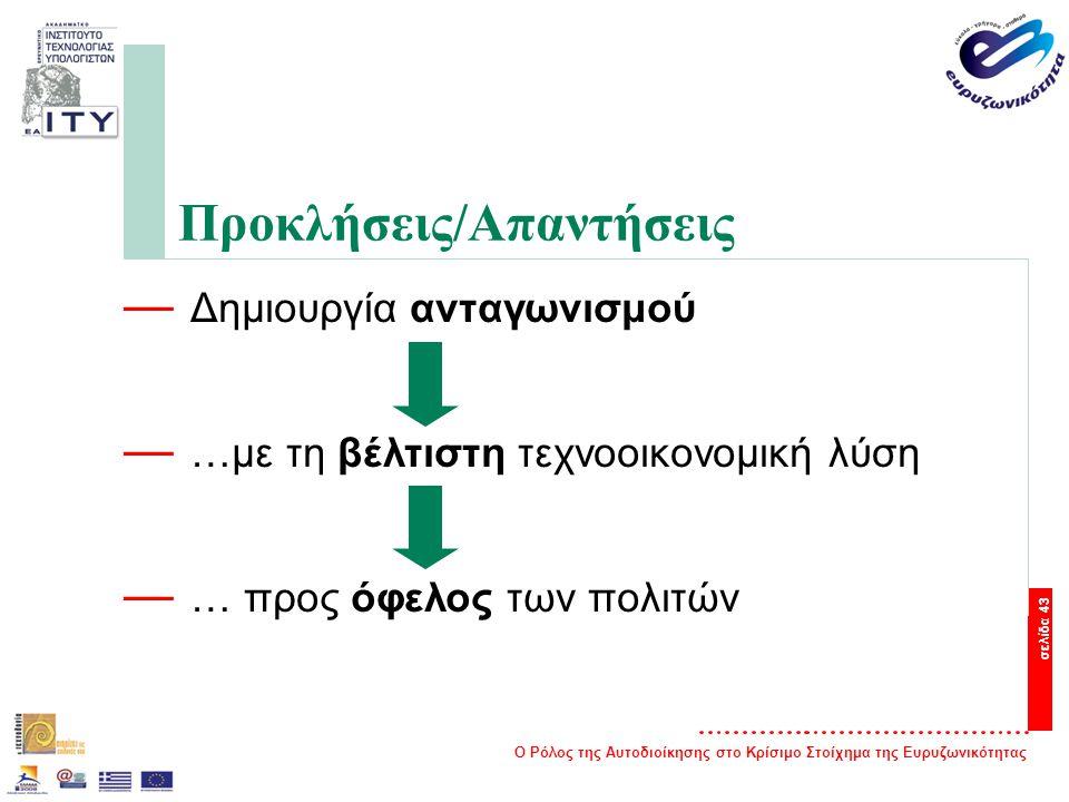 Ο Ρόλος της Αυτοδιοίκησης στο Κρίσιμο Στοίχημα της Ευρυζωνικότητας σελίδα 43 Προκλήσεις/Απαντήσεις — Δημιουργία ανταγωνισμού — …με τη βέλτιστη τεχνοοικονομική λύση — … προς όφελος των πολιτών