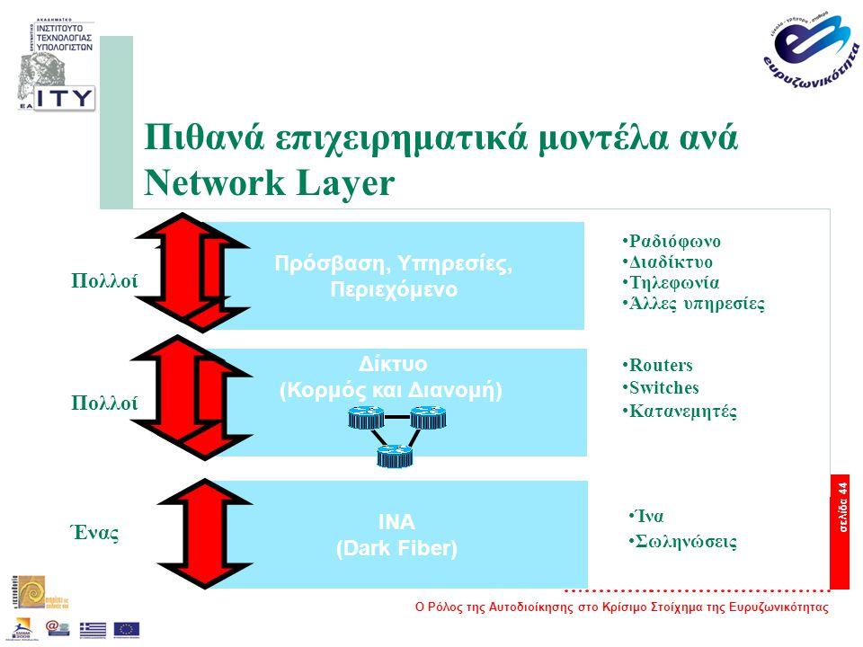 Ο Ρόλος της Αυτοδιοίκησης στο Κρίσιμο Στοίχημα της Ευρυζωνικότητας σελίδα 44 Πιθανά επιχειρηματικά μοντέλα ανά Network Layer Δίκτυο (Κορμός και Διανομή) ΙΝΑ (Dark Fiber) Πρόσβαση, Υπηρεσίες, Περιεχόμενο Ραδιόφωνο Διαδίκτυο Τηλεφωνία Άλλες υπηρεσίες Πολλοί Ένας Ίνα Σωληνώσεις Routers Switches Κατανεμητές
