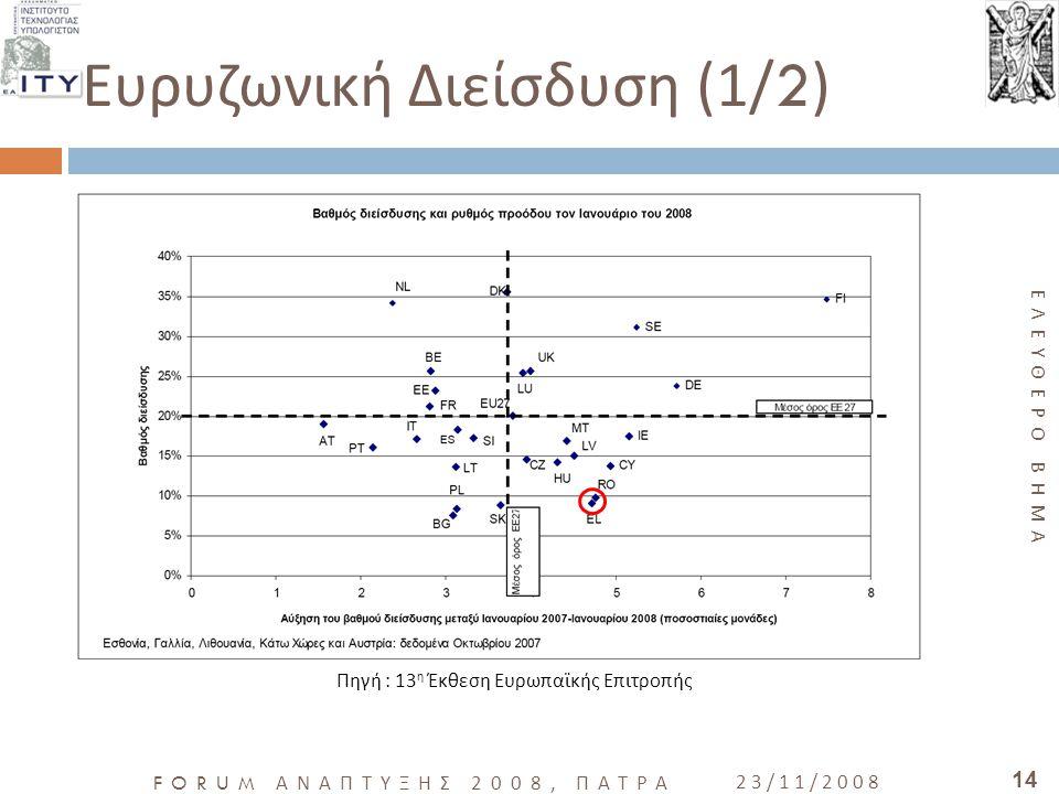 ΕΛΕΥΘΕΡΟ ΒΗΜΑ FORUM ΑΝΑΠΤΥΞΗΣ 2008, ΠΑΤΡΑ 23/11/2008 14 Ευρυζωνική Διείσδυση (1/2) Πηγή : 13 η Έκθεση Ευρωπαϊκής Επιτροπής