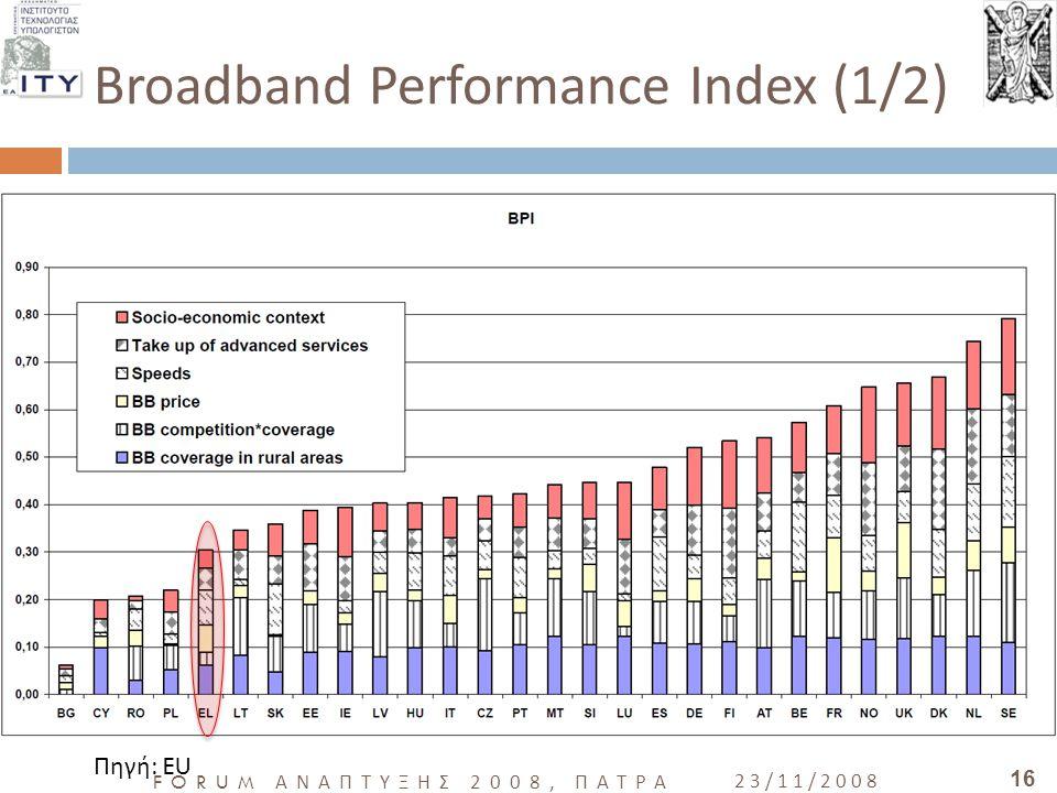 ΕΛΕΥΘΕΡΟ ΒΗΜΑ FORUM ΑΝΑΠΤΥΞΗΣ 2008, ΠΑΤΡΑ 23/11/2008 16 Broadband Performance Index (1/2) Πηγή: EU