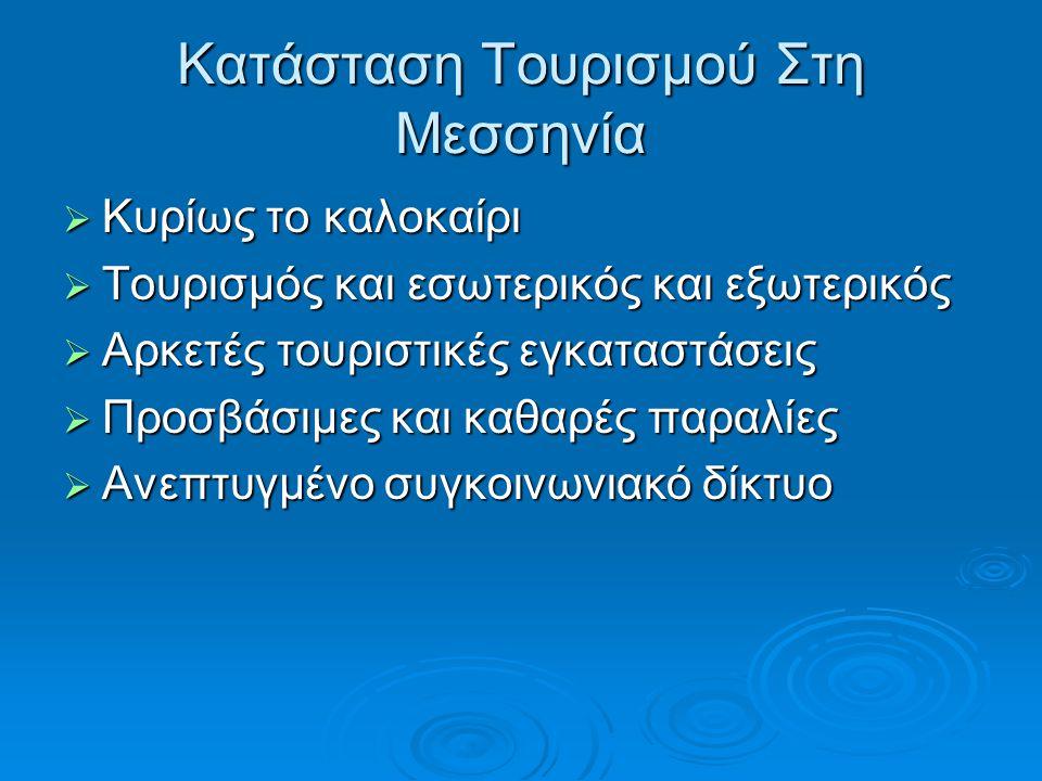 Αξιοθέατα  Αρχαία Μεσσήνη  Κάστρα (Μεθώνης, Πύλου, Καλαμάτας, Κορώνης)  Πολυλίμνιο  Παραλίες  Μεσσηνιακή Μάνη  Ταύγετος