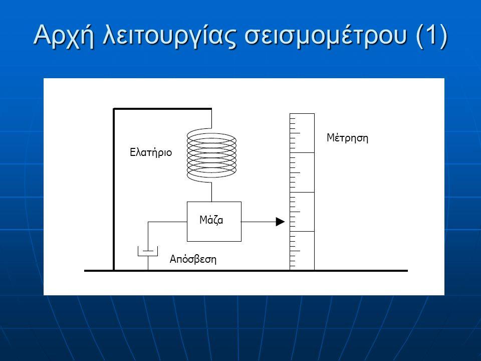 Αρχή λειτουργίας σεισμομέτρου (1) Ελατήριο Μάζα Μέτρηση Απόσβεση