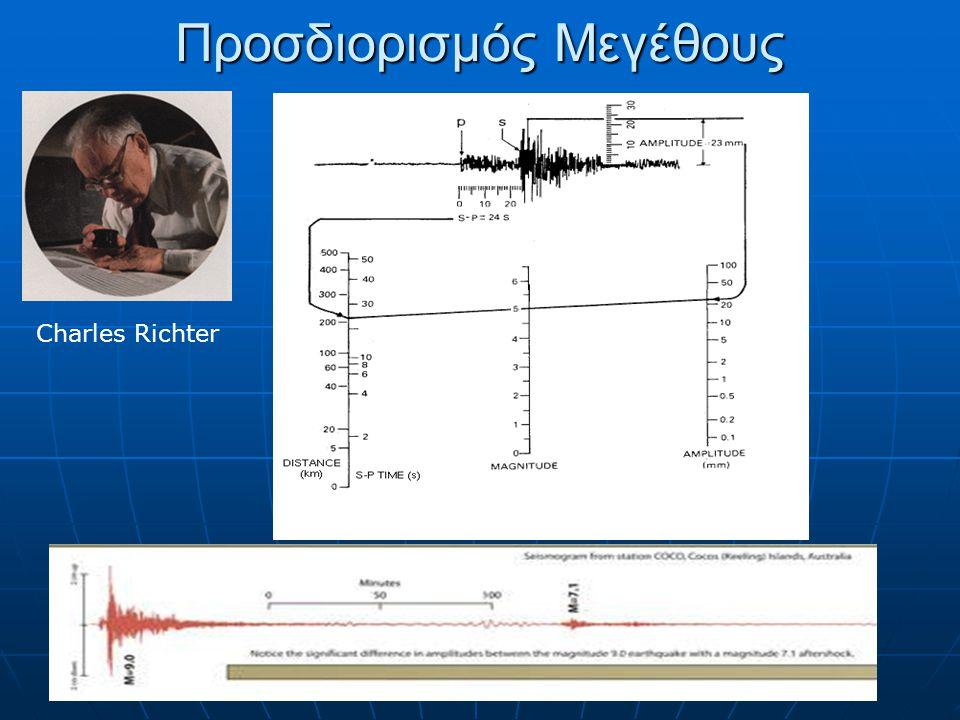 Προσδιορισμός Μεγέθους Charles Richter