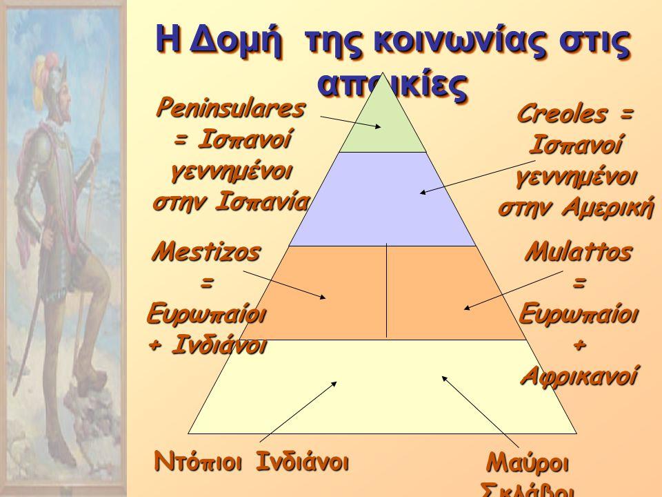 Η Δομή της κοινωνίας στις αποικίες Peninsulares = Ισπανοί γεννημένοι στην Ισπανία Creoles = Ισπανοί γεννημένοι στην Αμερική Mestizos = Ευρωπαίοι + Ινδιάνοι Mulattos = Ευρωπαίοι + Αφρικανοί Ντόπιοι Ινδιάνοι Μαύροι Σκλάβοι