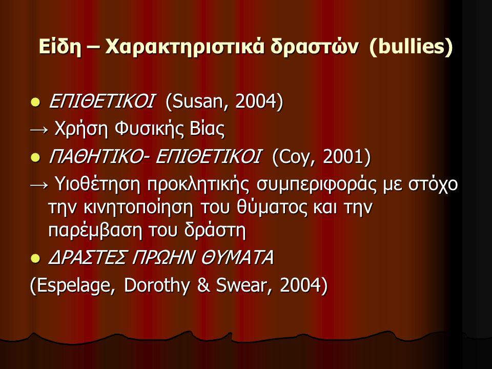 Είδη – Χαρακτηριστικά δραστών Είδη – Χαρακτηριστικά δραστών (bullies) EΠΙΘΕΤΙΚΟΙ (Susan, 2004) EΠΙΘΕΤΙΚΟΙ (Susan, 2004) → Χρήση Φυσικής Βίας ΠΑΘΗΤΙΚΟ- ΕΠΙΘΕΤΙΚΟΙ (Coy, 2001) ΠΑΘΗΤΙΚΟ- ΕΠΙΘΕΤΙΚΟΙ (Coy, 2001) → Υιοθέτηση προκλητικής συμπεριφοράς με στόχο την κινητοποίηση του θύματος και την παρέμβαση του δράστη ΔΡΑΣΤΕΣ ΠΡΩΗΝ ΘΥΜΑΤΑ ΔΡΑΣΤΕΣ ΠΡΩΗΝ ΘΥΜΑΤΑ (Espelage, Dorothy & Swear, 2004)