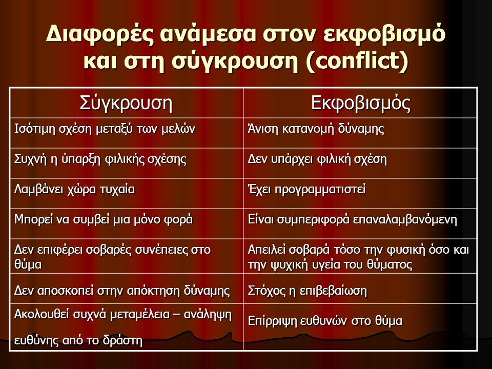 Διαφορές ανάμεσα στον εκφοβισμό και στη σύγκρουση (conflict) ΣύγκρουσηΕκφοβισμός Ισότιμη σχέση μεταξύ των μελών Άνιση κατανομή δύναμης Συχνή η ύπαρξη