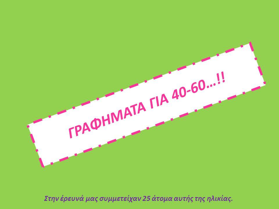 Γ Ρ Α Φ Η Μ Α Τ Α Γ Ι Α 4 0 - 6 0 … ! ! Στην έρευνά μας συμμετείχαν 25 άτομα αυτής της ηλικίας.