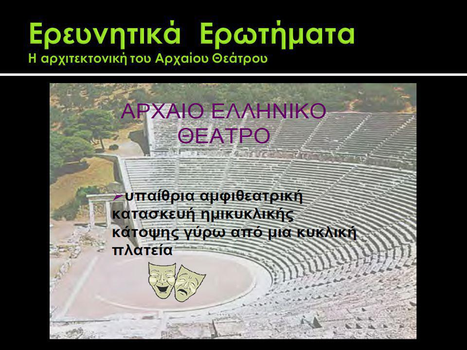  Η κοινωνική και πολιτική διάσταση του Αρχαίου θεάτρου  Από το Αρχαίο θέατρο στο σύγχρονο