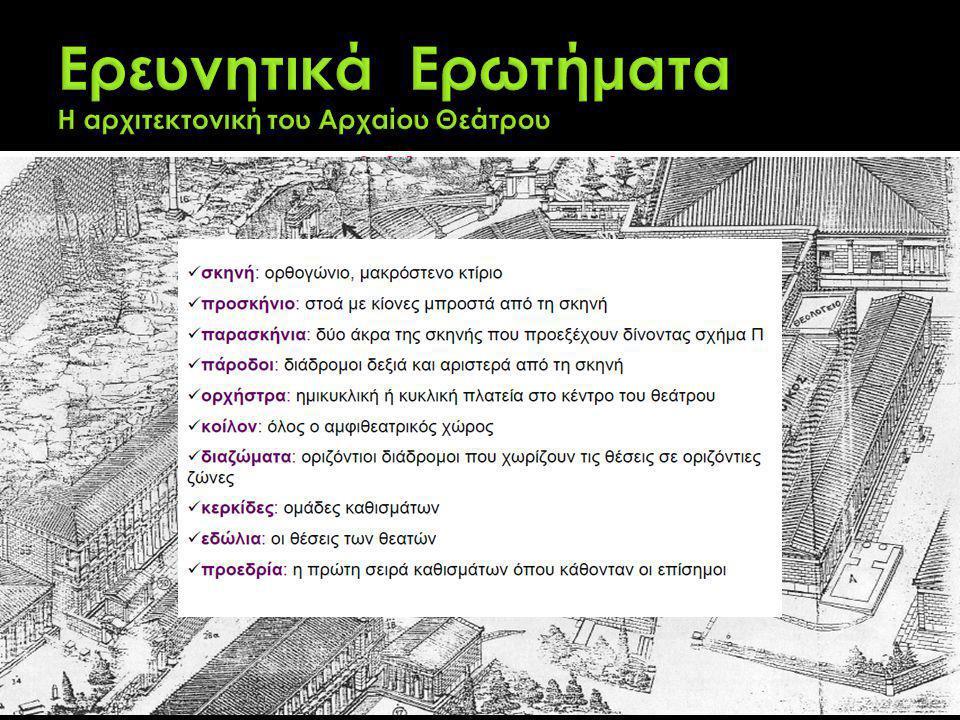ΙΣΩΣ είναι λίγοι εκείνοι οι Έλληνες οι οποίοι γνωρίζουν γιατί οι αρχαίοι Έλληνες ηθοποιοί κάλυπταν τα πρόσωπά τους με προσωπεία (κωμικά ή τραγικά).
