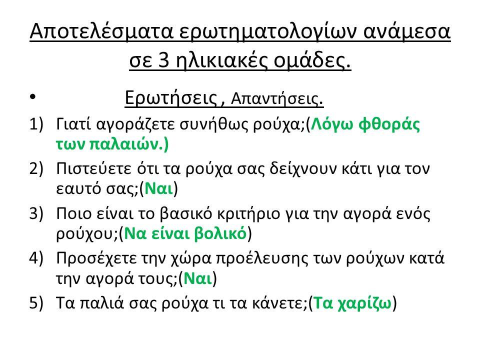 Αποτελέσματα ερωτηματολογίων ανάμεσα σε 3 ηλικιακές ομάδες. Ερωτήσεις, Απαντήσεις. 1)Γιατί αγοράζετε συνήθως ρούχα;(Λόγω φθοράς των παλαιών.) 2)Πιστεύ