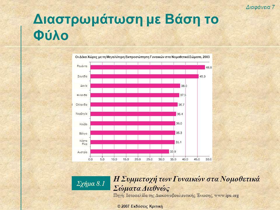 © 2007 Εκδόσεις Κριτική Διαφάνεια 7 Διαστρωμάτωση με Βάση το Φύλο Η Συμμετοχή των Γυναικών στα Νομοθετικά Σώματα Διεθνώς Πηγή: Ιστοσελίδα της Διακοινο