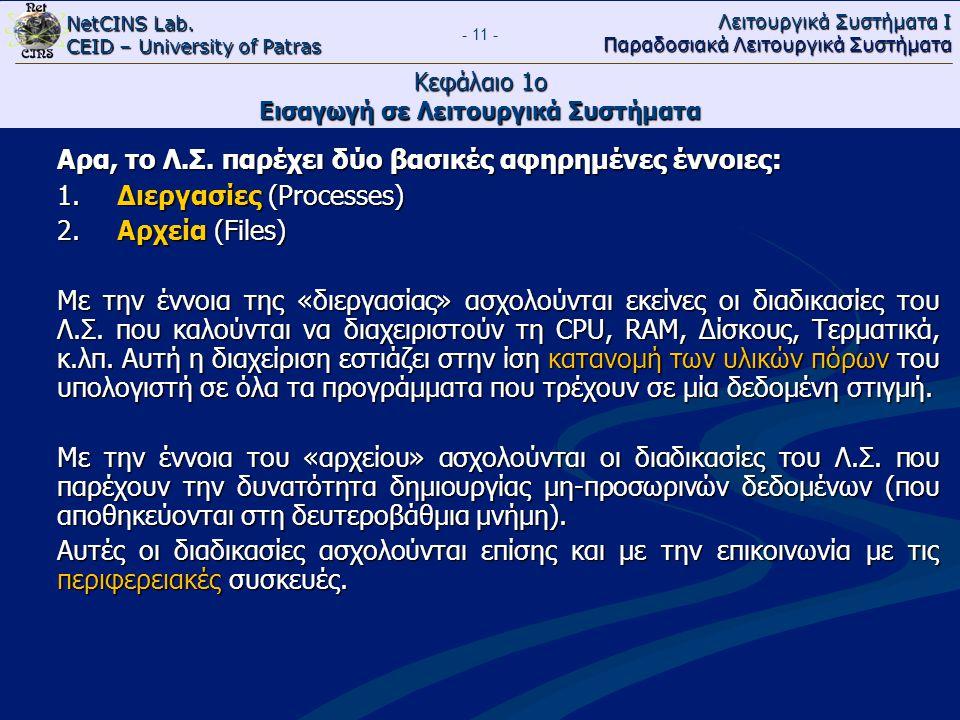 NetCINS Lab. CEID – University of Patras Λειτουργικά Συστήματα Ι Παραδοσιακά Λειτουργικά Συστήματα - 11 - Κεφάλαιο 1ο Εισαγωγή σε Λειτουργικά Συστήματ