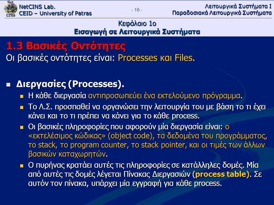 NetCINS Lab. CEID – University of Patras Λειτουργικά Συστήματα Ι Παραδοσιακά Λειτουργικά Συστήματα - 16 - Κεφάλαιο 1ο Εισαγωγή σε Λειτουργικά Συστήματ
