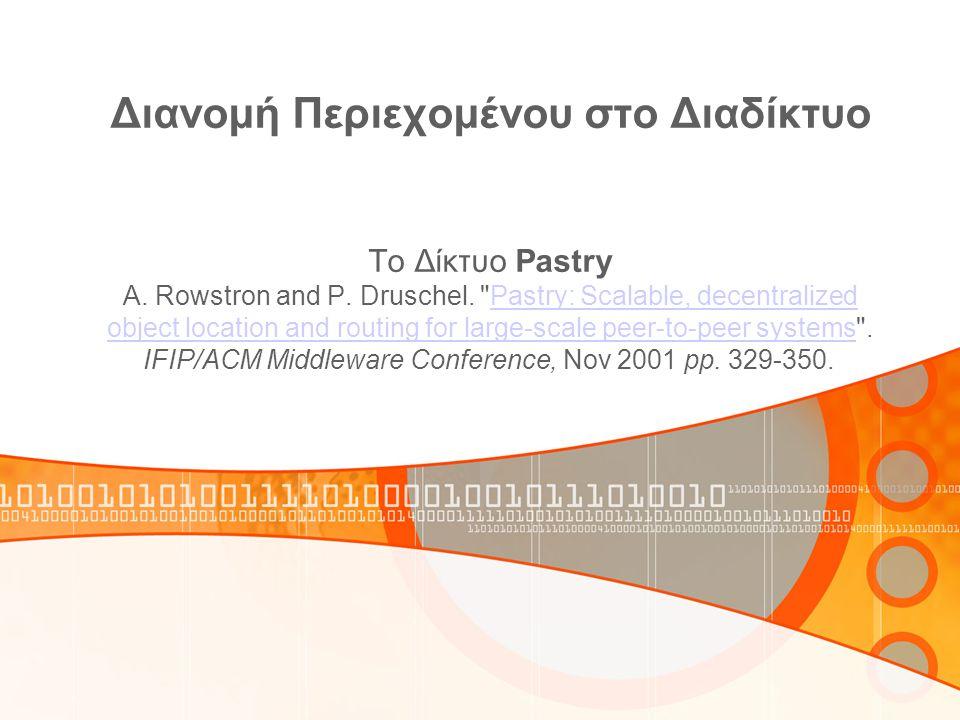 Διανομή Περιεχομένου στο Διαδίκτυο To Δίκτυο Pastry A. Rowstron and P. Druschel.